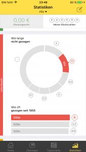 App-Vergleich: Cleverlotto_Statistik